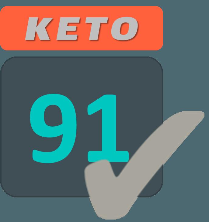 Dieta cetogenica emagrecer rapido