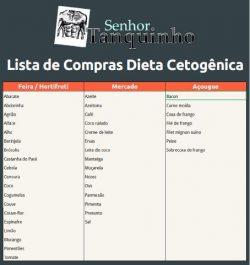 lista de compras cetogênica